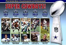DALLAS COWBOYS, WINNERS OF 5 SUPER BOWL TITLES, COMMEMORATIVE POSTER