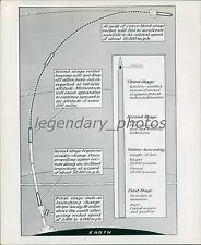 1956 Graph of Stages of Guided Missile Original News Service Photo