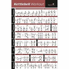 Kettlebell Workout Exercise Poster Laminated - Home Gym Weight Lifting Routine