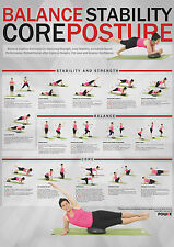 Core, Stability, Balance, Training, Wall Chart,  for balance cushion/board