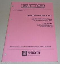 Werkstatthandbuch Peugeot 605 Tür Zentralverriegelung plip Stand 06/1993
