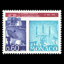 Monaco 1973 - 5th World Telecommunications Day Technology - Sc 860 MNH