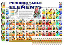 A3 Poster - Periodic Table of The Elements (Science School Gold Sliver Platinum)