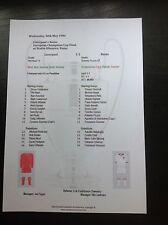 1983-84 European Champions Cup Final Liverpool v Roma Matchsheet