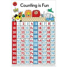 Early Learning Counting Is Fun Educational Wall Chart Poster