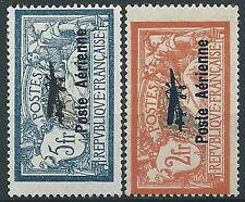 1927 FRANCIA POSTA AEREA SALONE INTERNAZIONALE MH * - EDF060