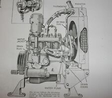 Coventry Climax.Generating set. 4KVA. Identification list.