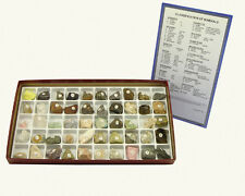CLASSIFICATION OF MINERALS COLLECTION