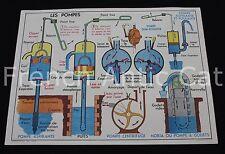 Affiche scolaire vintage 10 Pompes pompe 9 appareil sanitaire maison MDI 90*67,5