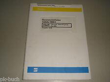 Werkstatthandbuch Reparaturanleitung Seat Toledo ab 1999 Fahrwerk ABS, 10/1998