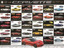 Jigsaw puzzle Car Chevrolet Corvette Evolution 1000 piece NIB Made in the USA