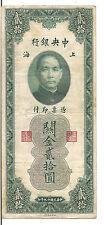 CHINA , 20 CUSTOMS GOLD UNITS, CENTRAL BANK,1930