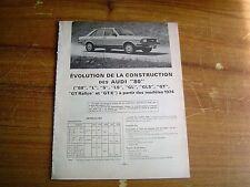 REVUE TECHNIQUE évolution des AUDI 80/ L / LS / GL / GLS / GT / GT RALLYE / GT/E