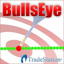 Tradestation Trend Indicator *BullsEye* Stocks * Futures * Forex