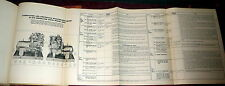 US Navy WW2 Technical Service Bulletins for Landing Craft Engines  (LST, ATLC)