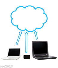 Cloud Storage 100GB, Internet for backup, files, music, pictures, backup, videos