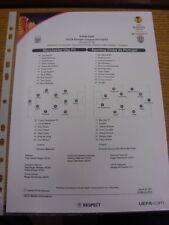 15/03/2012 Colour Teamsheet: Manchester City v Sporting Lisbon [Europa League] (