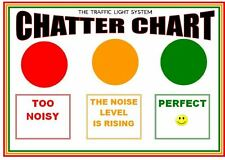 CHATTER CHART - A4 POSTER -TRAFFIC LIGHT -SPECIAL NEEDS/COMMUNICATION/CLASS/HOME