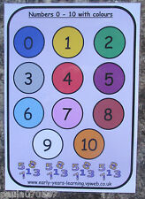 Numbers 0 - 10 Poster with colours included ~ Teaching first numbers and colours