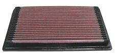 Performance K&N Filters 33-2075 Air Filter For Sale