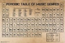 "PERIODIC TABLE OF MUSIC GENRES Laminated POSTER ""Educational Chart"" NEW Licensed"
