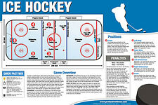 ICE HOCKEY INSTRUCTIONAL WALL CHART Poster - Rules, Positions, Rink, etc.