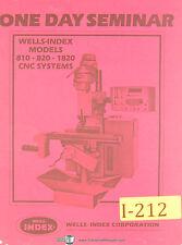 Wells Index 810 820 & 1820, CNC Sytems Seminar Manual Year (1982)
