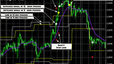 THE BEST STOCK MARKET OPTIONS TRADING TRAINING COURSE ON EBAY GUARANTEED