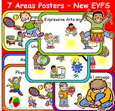 EYFS 7 AREAS OF LEARNING POSTERS Teacher resource Nursery Childminder Display