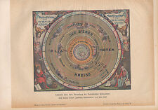 1903 ASTRONOMY GERMAN PRINT FACSIMILE OF OLD ACCOUNT OF THE PTOLEMAIC SYSTEM