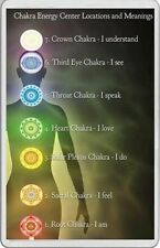 CHAKRA ENERGY CENTRE LOCATIONS & MEANINGS Buddhism FRIDGE MAGNET top gift