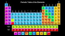 """034 Periodic Table of The Elements Fabric - Chemical Elements 25""""x14"""" Poster"""