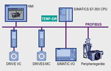 Siemens S7-300 Training and Tutorials