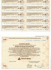 Veitsch - Radex AG für Feuerfeste Erzeugnisse  1994 Wien  10000 Schilling Global