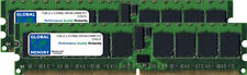 1GB Kit de DRAM 2x512MB CISCO MEDIA CONVERGENCE Server McS 7835-I1 MEM-7835-I1-1GB