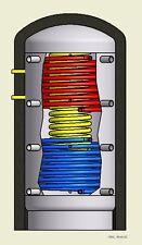Hygienespeicher 1000L, 2 Wärmetauscher, Solar, Pufferspeicher,Puffer,Warmwasser