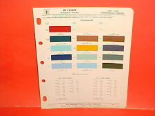 1957 1958 STUDEBAKER PICKUP TRUCK TRANSTAR SCOTSMAN PANEL DELIVERY PAINT CHIPS