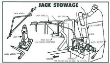 1956 57 58 59 CHEVY  TRUCK  JACK STOWAGE  INSTRUCTION  DECAL