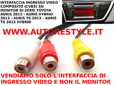 INTERFACCIA DI INGRESSO VIDEO COMPOSITO RCA MONITOR DI SERIE AURIS HYBRID 2012