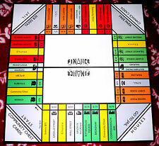 Finance 1932-35 Style Reproduction Game Board Early Monopoly