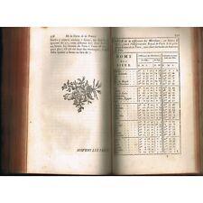 La GNOMONIQUE PRATIQUE et Art de tracer CADRANS SOLAIRES par Bedos de Celles 176