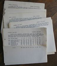 Pacific Coast League 1950's Player Pages for Register (Media Item?)