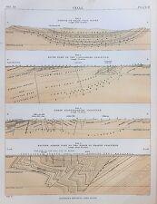 Minería de carbón, Costuras, ingeniería, color antiguos 1890s Imprimir..