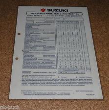 Inspektionsblatt Suzuki SV 650 U Typ WVBY Baujahr 2003