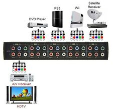 4 In 1 Out HD/SD Component Video Audio Switcher + IR Remote