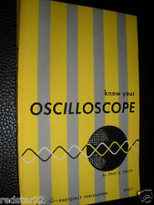 Know Your Oscilloscope (1958)  by Paul C. Smith -  Book on CD