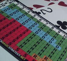 Blackjack Basic Strategy Card (For Dealer Stays on Soft 17, 4 or more decks)