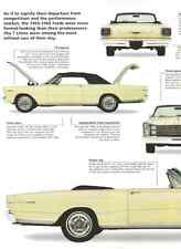 1966 Ford Galaxie 500 7 Litre Convertible Article - Must See !!