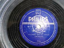 Malando and his tango orchestra, Cielo de amor, Caminito