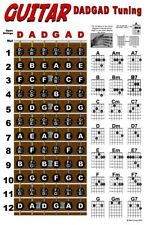 Guitar Chord Wall Chart Fretboard Poster for DADGAD Tuning Notes